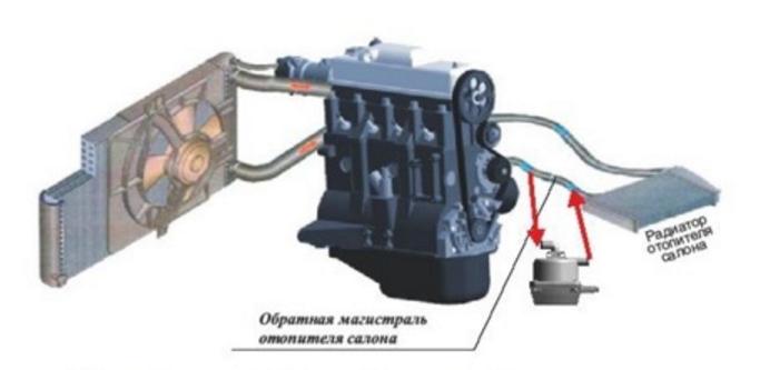 Схема установки предпускового подогревателя двигателя 220В с помпой